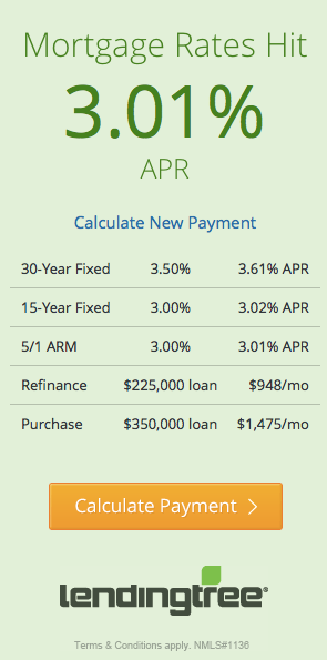 Lending Tree Rate Ad 2112016