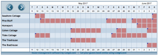 Availability Calendar May 2017